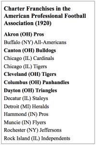 Charter NFL Franchises